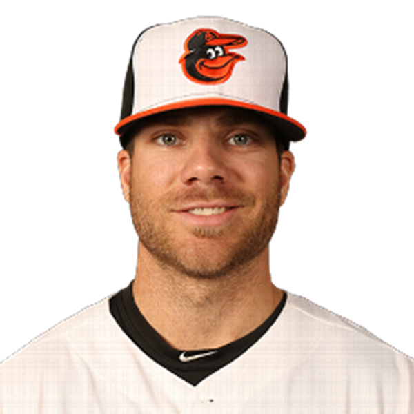 Chris Davis Net Worth
