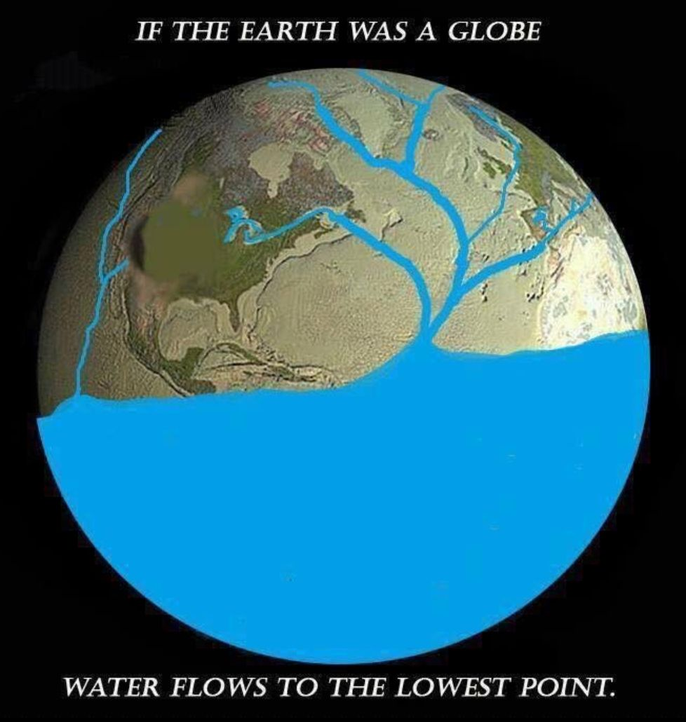 Flache Erde Karte Kaufen.Glaube An Die Flache Erde Wenn Der Globus Eine Luge Ist