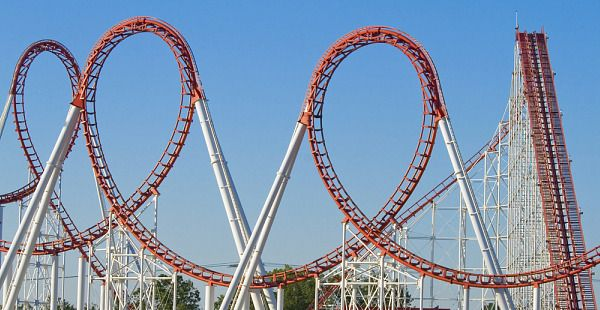 The Top Ten Tallest Roller Coasters in the World