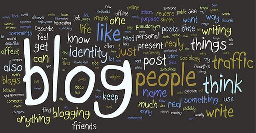 Top 10 Most Popular Blogs