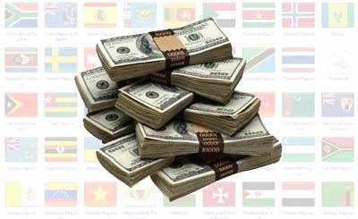 Top 20 Richest Countries in the World